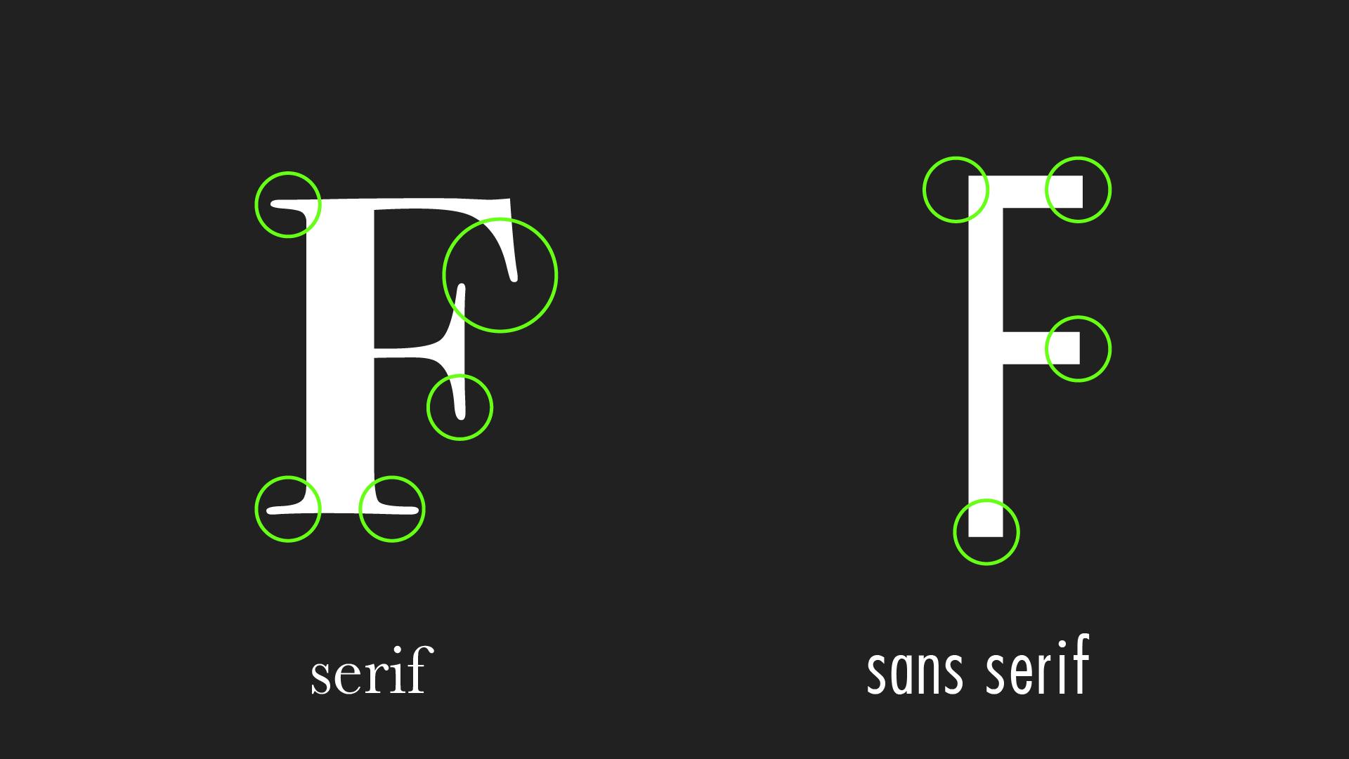 quale-font-usare-per-il-tuo-progetto-2